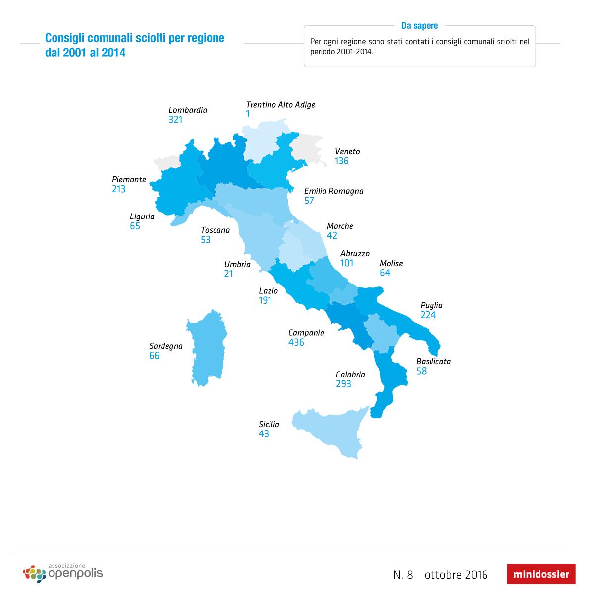 La mappa dei commissariamenti in Italia